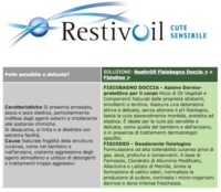 RESTIVOIL ZERO FORFORA OLIO SHAMPOO ANTI FORFORA PER CUTE SENSIBILE 150 ML